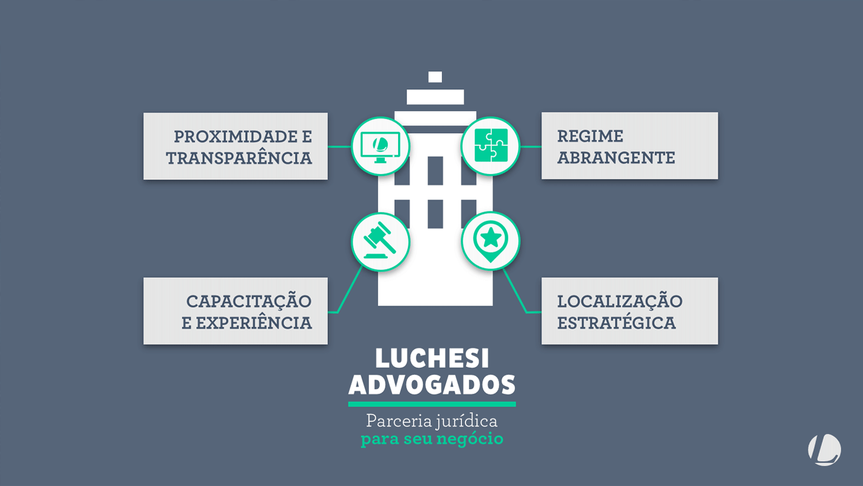 apresentacao-vendas-luchesi-advogados-empresas-02